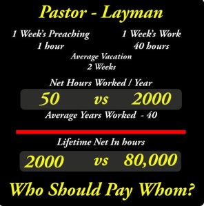 Who Should Pay Whom?